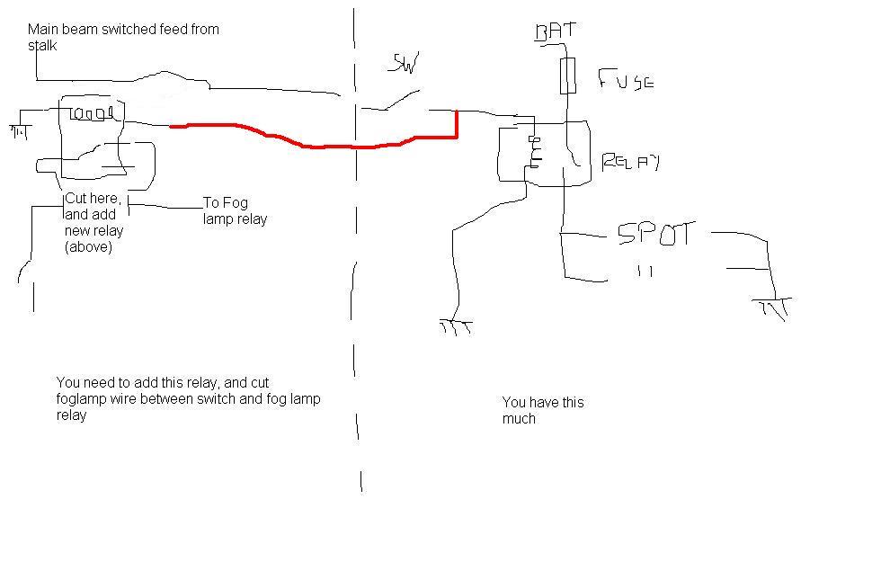 Wiring diagram for genuine Volvo spotlamps? - | Volvo 360 Wiring Diagram |  | Volvo 300 Mania